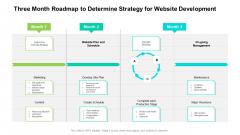 Three Month Roadmap To Determine Strategy For Website Development Microsoft
