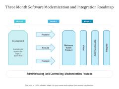 Three Month Software Modernization And Integration Roadmap Sample