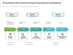 Three Months 3D Product Printing Process Monitoring Roadmap Professional