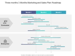 Three Months 3 Months Marketing And Sales Plan Roadmap Brochure