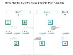Three Months 3 Months Sales Strategic Plan Roadmap Diagrams