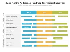 Three Months AI Training Roadmap For Product Supervisor Elements