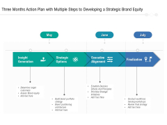Three Months Action Plan With Multiple Steps To Developing A Strategic Brand Equity Introduction