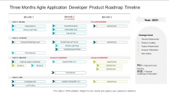 Three Months Agile Application Developer Product Roadmap Timeline Themes