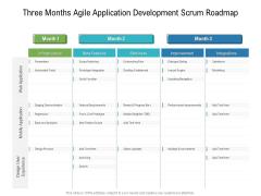 Three Months Agile Application Development Scrum Roadmap Elements