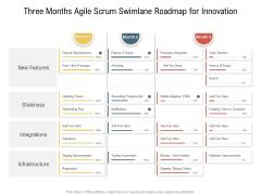Three Months Agile Scrum Swimlane Roadmap For Innovation Demonstration