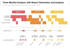 Three Months Analysis With Report Generation And Analysis Summary
