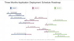 Three Months Application Deployment Schedule Roadmap Information