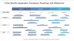 Three Months Application Developer Roadmap With Milestones Formats