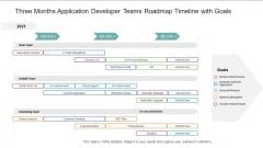 Three Months Application Developer Teams Roadmap Timeline With Goals Professional
