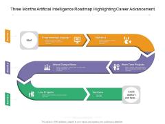 Three Months Artificial Intelligence Roadmap Highlighting Career Advancement Information