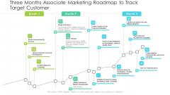 Three Months Associate Marketing Roadmap To Track Target Customer Summary PDF