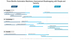 Three Months Automation Machinery Improvement Roadmapping With People And Security Designs