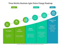 Three Months Business Agile Online Change Roadmap Themes