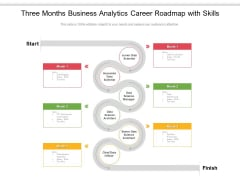 Three Months Business Analytics Career Roadmap With Skills Summary