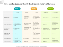 Three Months Business Growth Roadmap With Factors Of Influence Guidelines