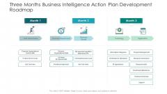 Three Months Business Intelligence Action Plan Development Roadmap Diagrams