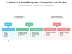 Three Months Business Management Process With Current Situation Elements