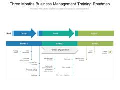 Three Months Business Management Training Roadmap Sample