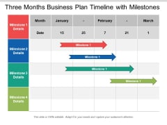 Three Months Business Plan Timeline With Milestones Ppt PowerPoint Presentation Ideas Graphics Pictures
