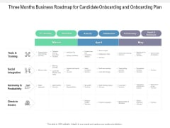 Three Months Business Roadmap For Candidate Onboarding And Onboarding Plan Microsoft