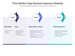 Three Months Cargo Business Expansion Roadmap Microsoft