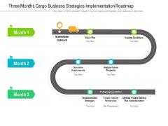 Three Months Cargo Business Strategies Implementation Roadmap Sample
