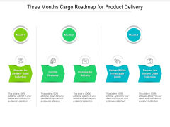 Three Months Cargo Roadmap For Product Delivery Topics