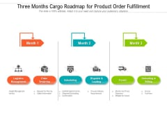 Three Months Cargo Roadmap For Product Order Fulfillment Clipart