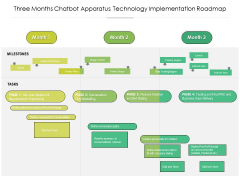 Three Months Chatbot Apparatus Technology Implementation Roadmap Sample