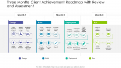 Three Months Client Achievement Roadmap With Review And Assessment Diagrams PDF