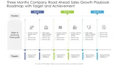 Three Months Company Road Ahead Sales Growth Playbook Roadmap With Target And Achievement Topics