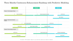 Three Months Continuous Enhancement Roadmap With Predictive Modeling Graphics