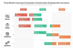 Three Months Corporate Criminalistics Transformation Roadmap With Innovations Download