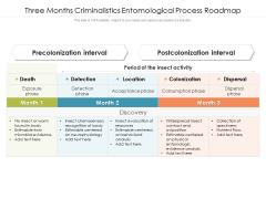 Three Months Criminalistics Entomological Process Roadmap Summary