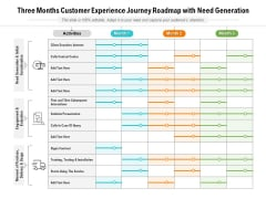Three Months Customer Experience Journey Roadmap With Need Generation Information