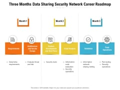 Three Months Data Sharing Security Network Career Roadmap Diagrams