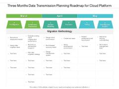 Three Months Data Transmission Planning Roadmap For Cloud Platform Formats
