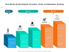 Three Months Devops Engineer Occupation Growth And Optimization Roadmap Elements