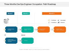 Three Months Devops Engineer Occupation Path Roadmap Ideas