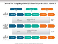 Three Months Devops Engineer Occupation Roadmap With Business Team Work Graphics