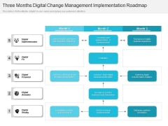 Three Months Digital Change Management Implementation Roadmap Elements