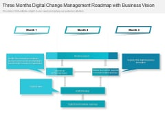 Three Months Digital Change Management Roadmap With Business Vision Inspiration