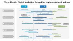 Three Months Digital Marketing Action Plan Implementation Roadmap Introduction