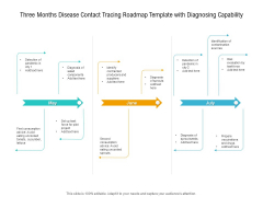 Three Months Disease Contact Tracing Roadmap Template With Diagnosing Capability Download