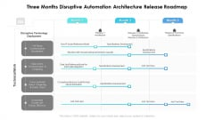 Three Months Disruptive Automation Architecture Release Roadmap Information