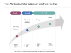 Three Months Dissertation Subjectively Enrollment Roadmap Rules