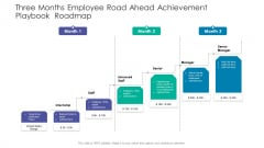 Three Months Employee Road Ahead Achievement Playbook Roadmap Introduction