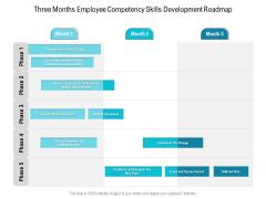 Three Months Employee Soft Competency Development Roadmap Background
