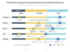 Three Months Employee Training Development And Certification Roadmap Guidelines
